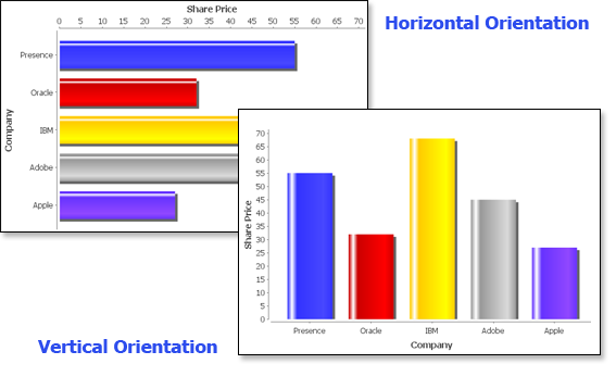 Bar graph orientations.png
