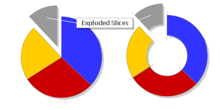 Piechart exploding.png