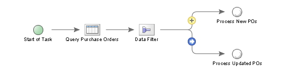 Data filter in task 2.png